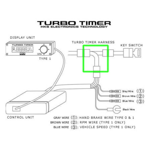 HKS Turbo Timer Harness MT-6 : Mitsubishi Evo 7 à 10, Eclipse, Colt... (faisceau de branchement)