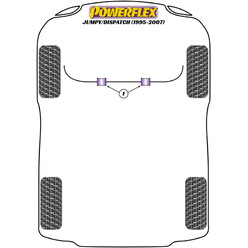 Silentblocs Powerflex pour Citroen Jumpy (95-07)