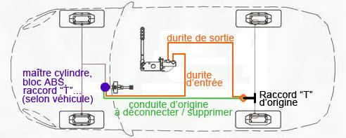 Schéma de montage frein à main hydraulique