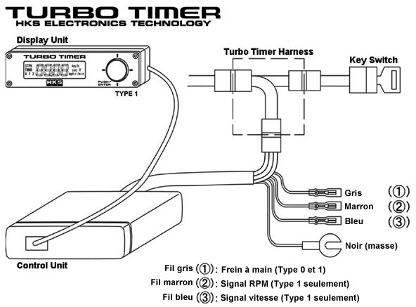Turbo Timer HKS (Type 1)