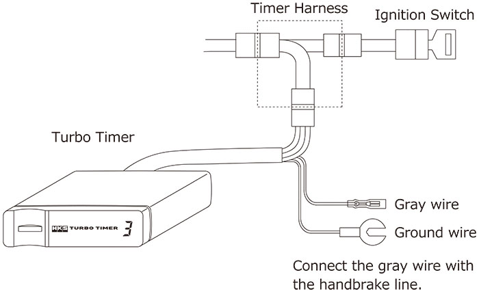 Turbo Timer Hks  Type X